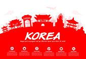 Korea Travel Landmarks.