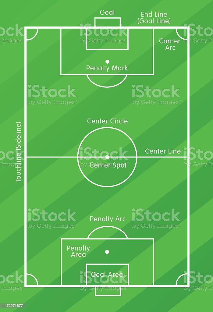 Labeled Soccer Field Stock Vector Art More Images Of Diagram