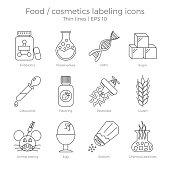 Labeling icons set