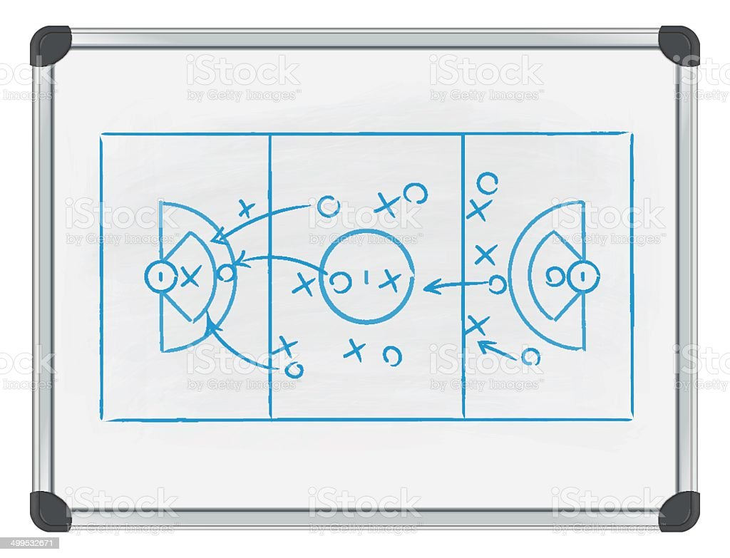 lacrosse tactic on whiteboard royalty-free lacrosse tactic on whiteboard stock vector art & more images of aspirations