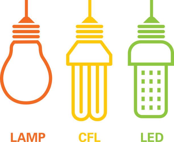 ilustrações, clipart, desenhos animados e ícones de luminária, cfl ou led - led