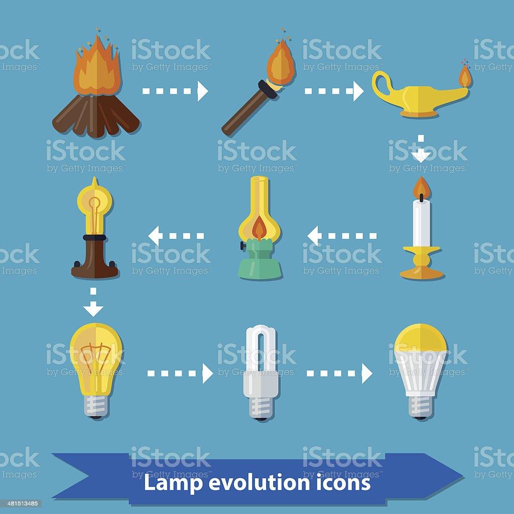 Lamp evolution flat vector art illustration