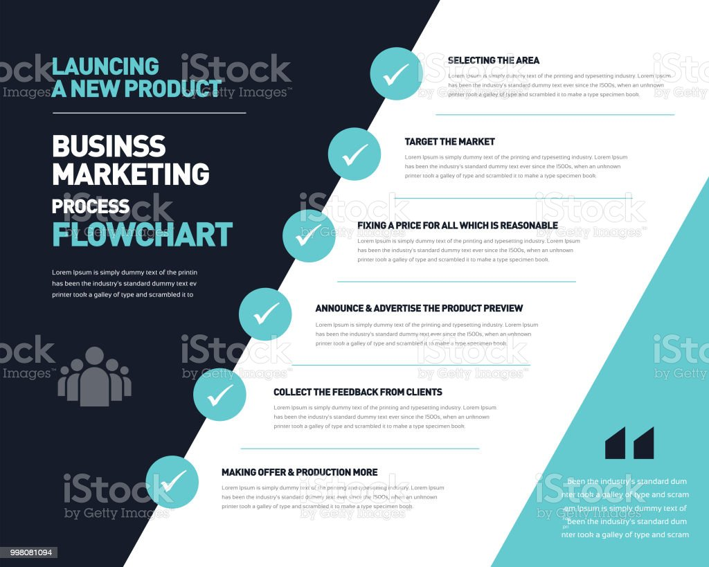 Lancing New Product | Starting new business | Startup Business | Business developing | Key point to start a new business | Product Marketing | Business plan creation Infographic vector art illustration