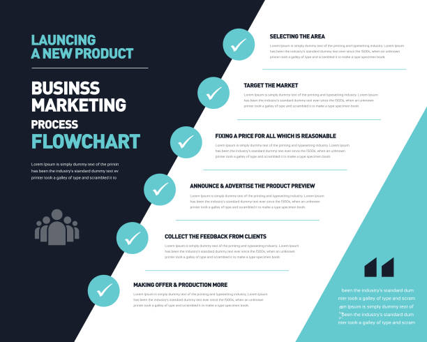 lancing new product | starting new business | startup business | business developing | key point to start a new business | product marketing | business plan creation infographic - infographics stock illustrations, clip art, cartoons, & icons