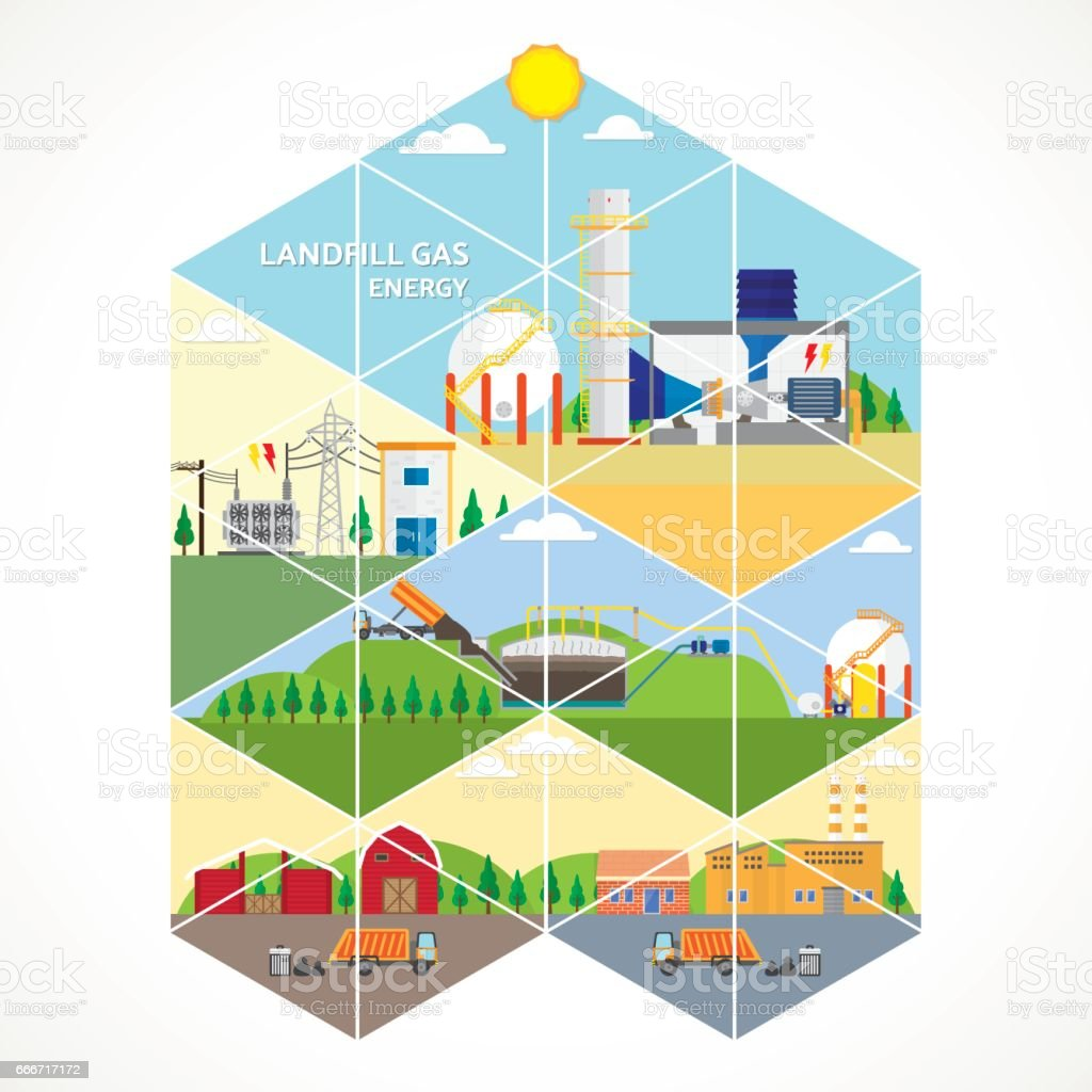 Landfill Gas Energy Triangle Graphic Stock Vector Art More Images