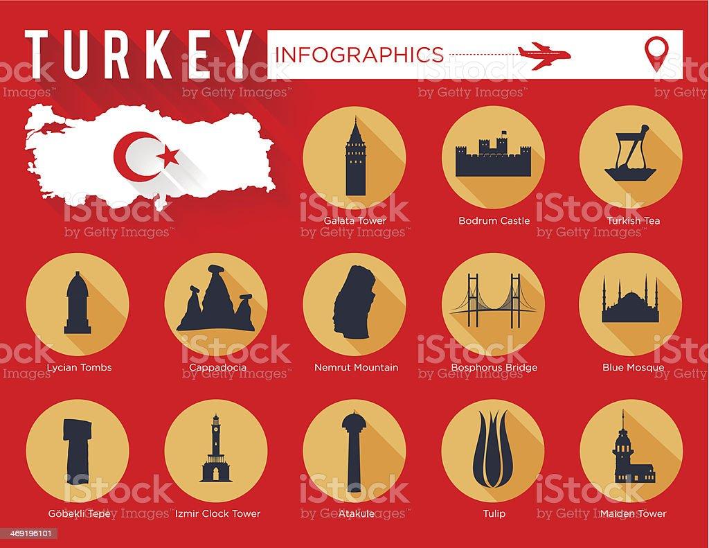 Landmarks of Turkey, Infographic Design vector art illustration