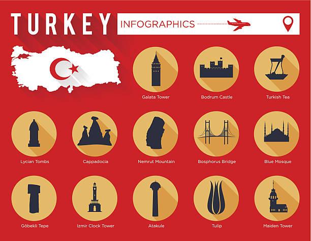 stockillustraties, clipart, cartoons en iconen met landmarks of turkey, infographic design - aardpiramide