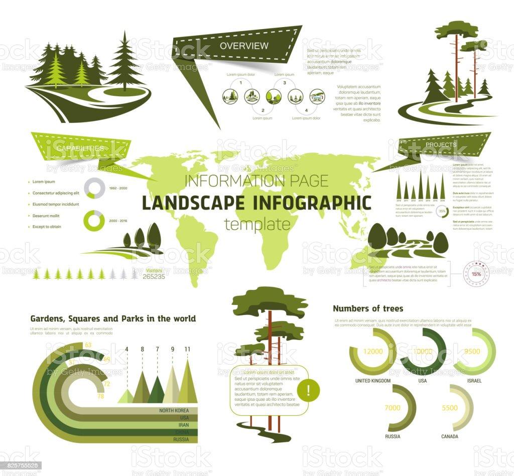ランドス ケープ デザイン インフォ グラフィック テンプレート デザイン