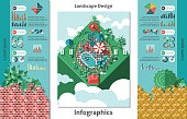 Landscape design infographics set with charts and outdoor architecture symbols vector illustration