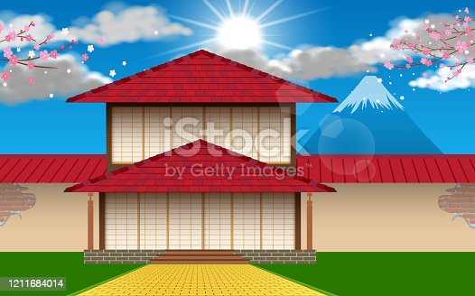landscape of ancient japanese house with mount fuji background