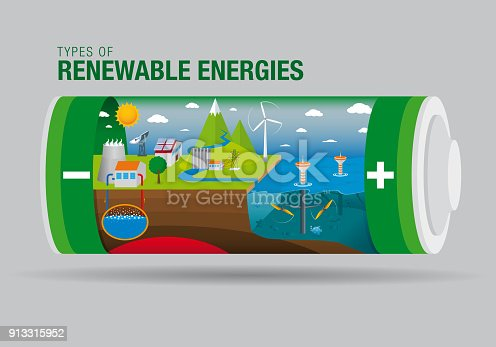istock Landscape with types of renewable energy inside a battery - The graphic contains: Tidal, Solar, Geothermal power, Hydroelectric and Eolic Energy 913315952