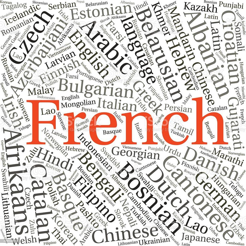 Sprache der Welt verwandte Wörter Wolke Hintergrund – Vektorgrafik