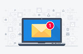 Laptop and email notification
