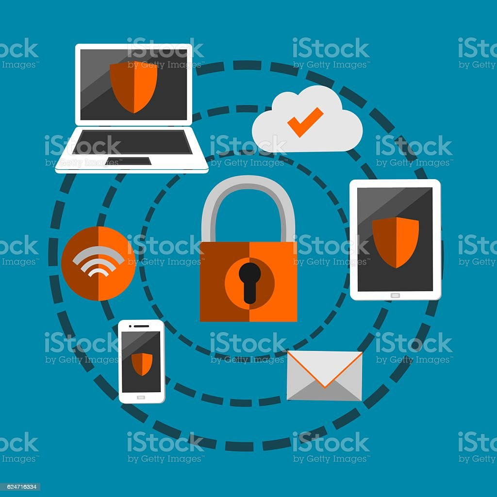 Laptop, Smartphone and Tablet Around a Security Lock vector art illustration