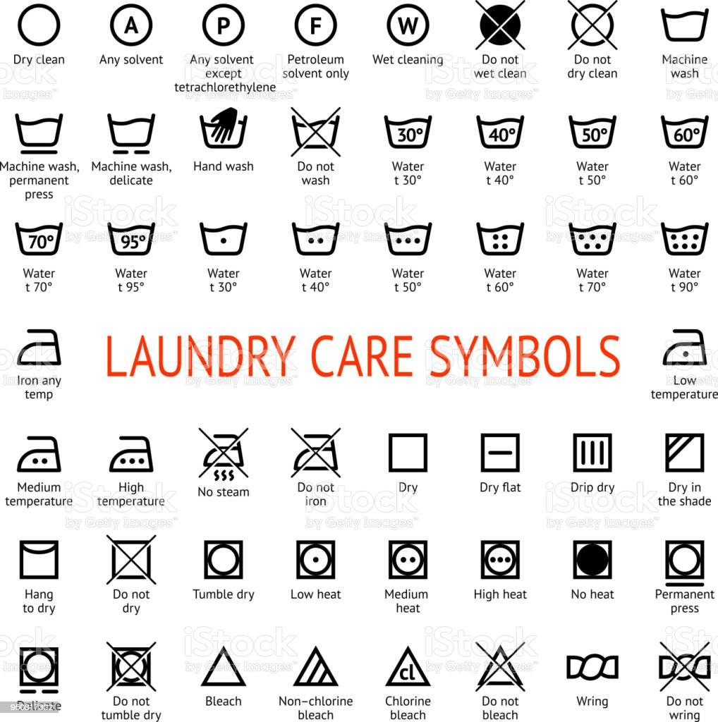 Laundry Care Symbols Cleaning Icons Set Washing Instruction