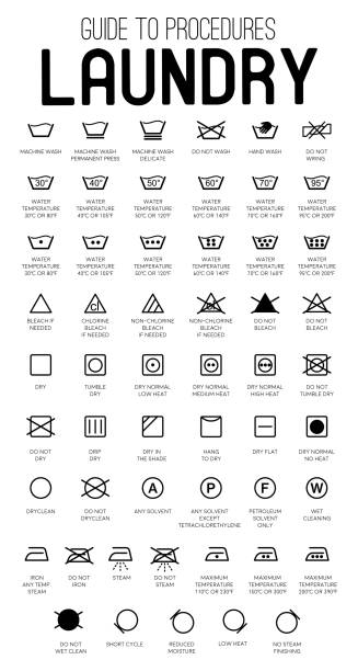 Laundry Guide vector icons, symbols collection Laundry Guide vector icons, symbols collection set instructions stock illustrations