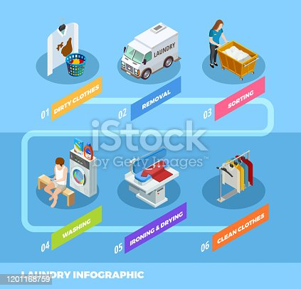 laundry isometric dry-cleaning