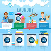 Laundry service banner infographic concept, laundry room with facilities for washing clothes, laundry staff washing machine