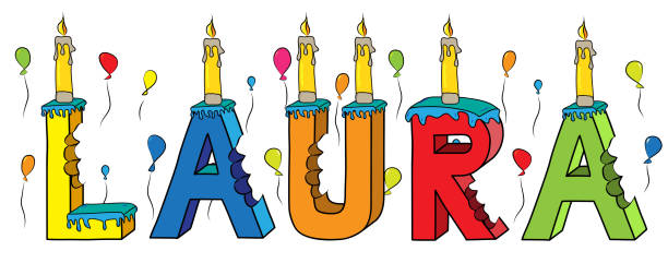 Best Happy Birthday Images With Name Illustrations, Royalty