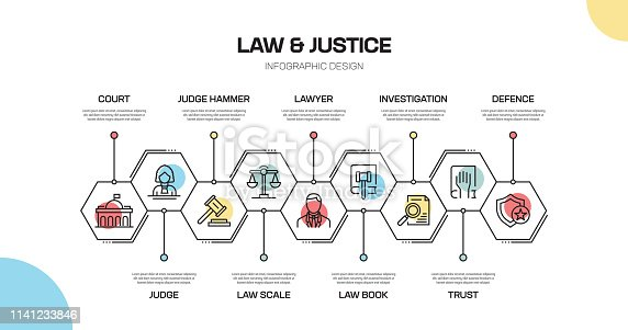 Law and Justice Related Line Infographic Design