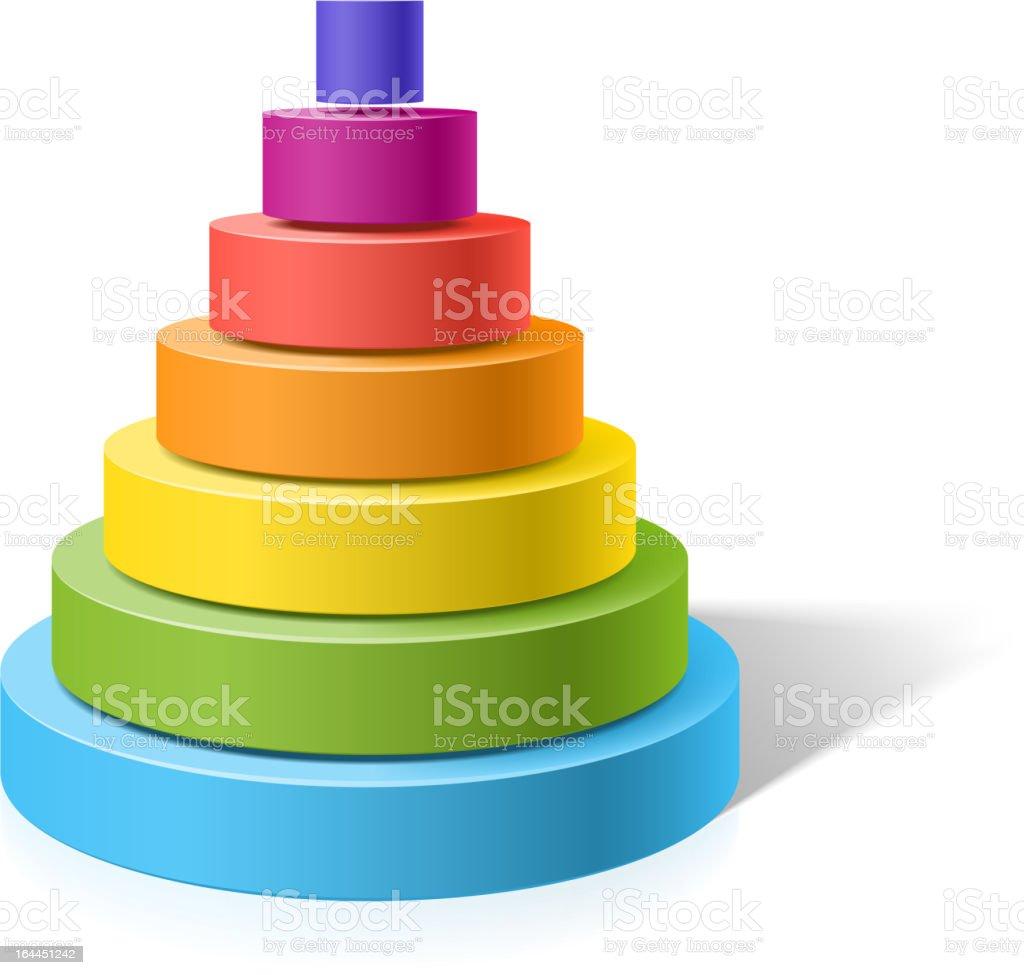 A layered circular pyramid in rainbow colors royalty-free stock vector art