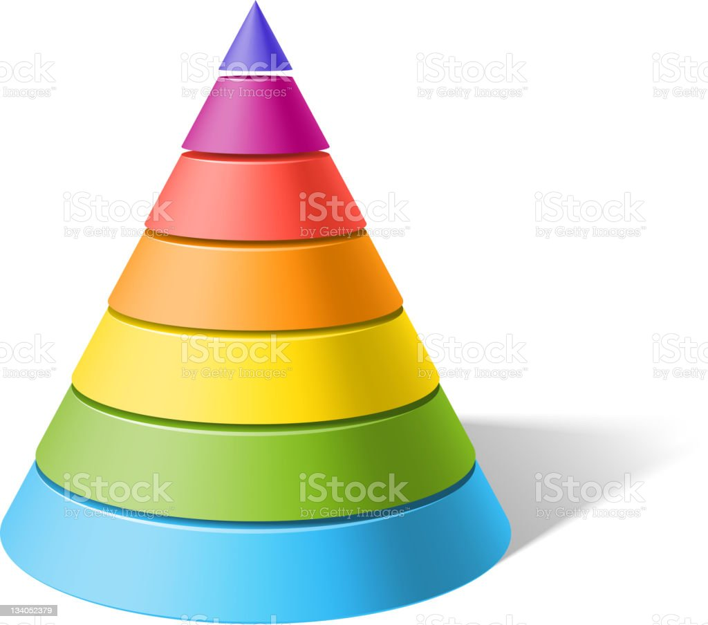Types Of Cone Shapes: Layered Cone Stock Illustration