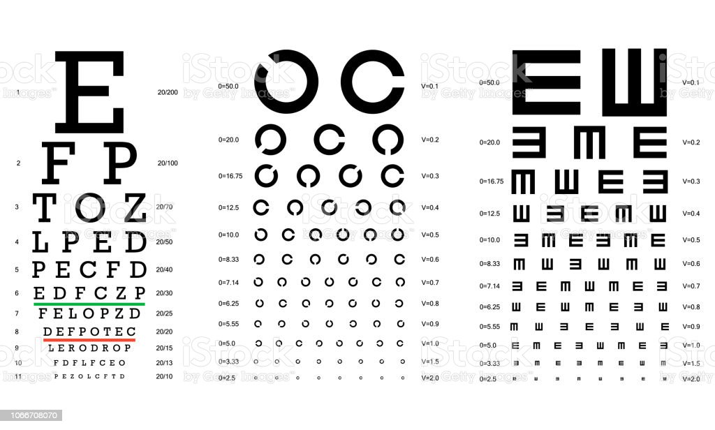 Layered Vector Illustration Of Three Kinds Of Eye Chart Stock Vector