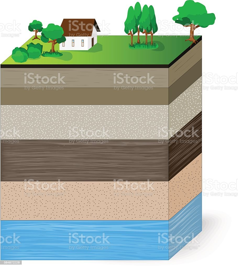 Layers of a soil profile stock vector art more images of layers of a soil profile royalty free layers of a soil profile stock vector art pooptronica Images