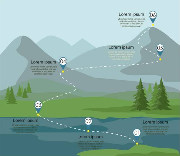 Layers of mountain landscape with fir forest and river. Tourism route infographic. Tourism route infographic. Layers of mountain landscape with fir forest and river. Vector illustration. valley stock illustrations