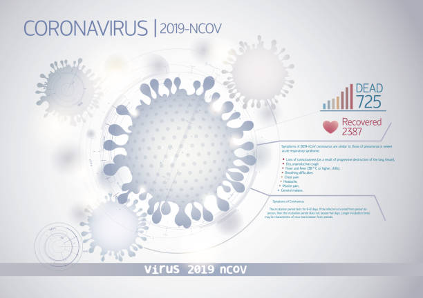 Layout with the conditional illustration of a coronavirus, and infographic elements vector art illustration