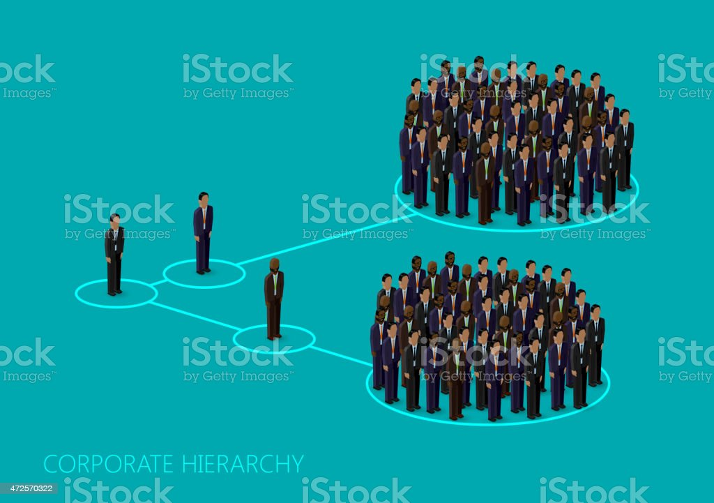 Leadership Concept Management And Staff Organization Stock
