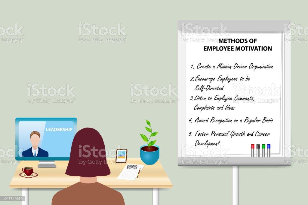 Leadership Skills Education Concept Vector Stock