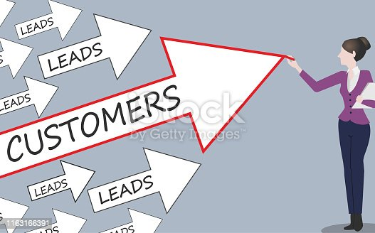 Leads Customers Concept.
