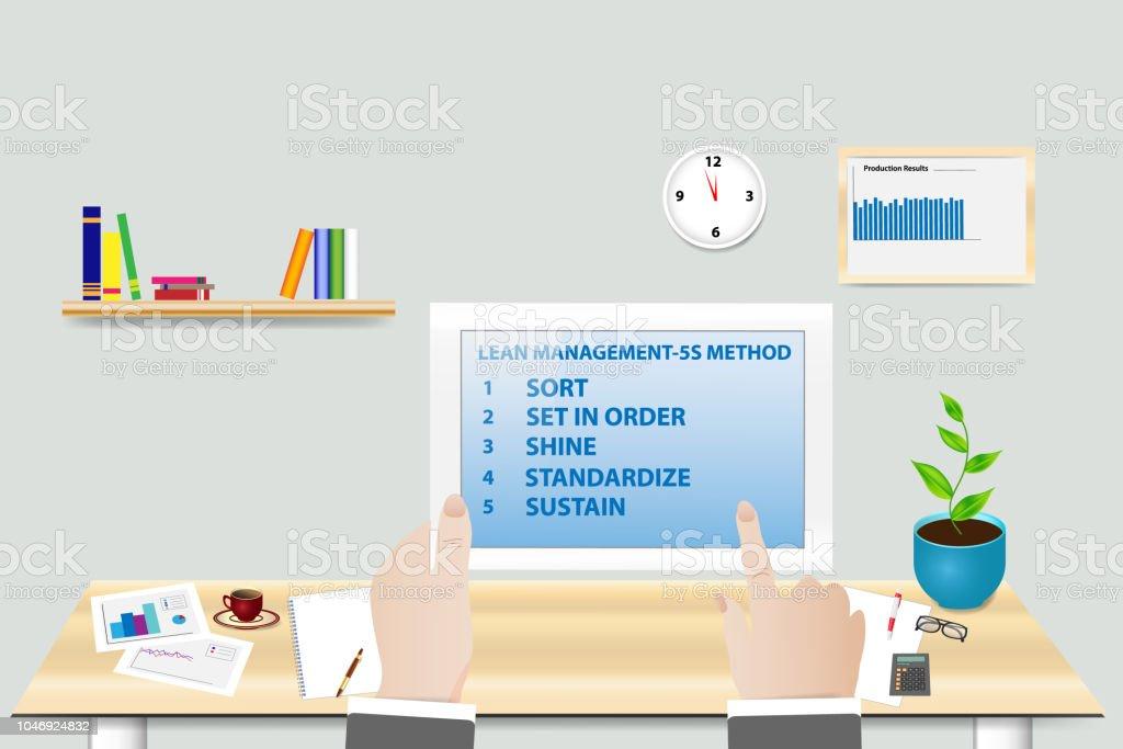 オフィスの 5 s 方法論をリーン生産方式 ベクターアートイラスト