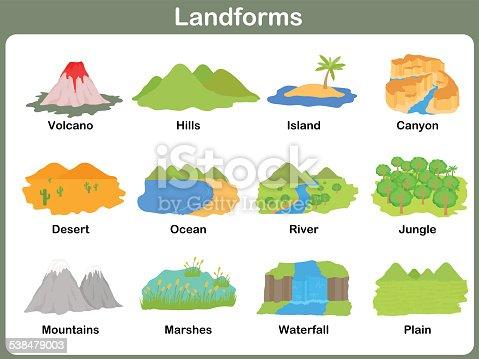 istock Leaning Landforms for kids -  Worksheet 538479003