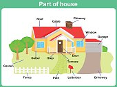 Leaning Parts of house for kids -  Worksheet