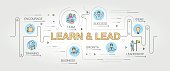 Learn and Lead banner and icons