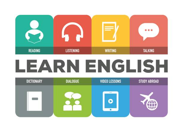 learn english icon set - language class stock illustrations, clip art, cartoons, & icons