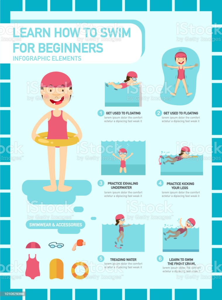 Learn how to swim for beginners infographic vector art illustration