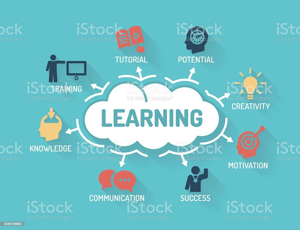 Learning - Chart with keywords and icons - Flat Design vector art illustration