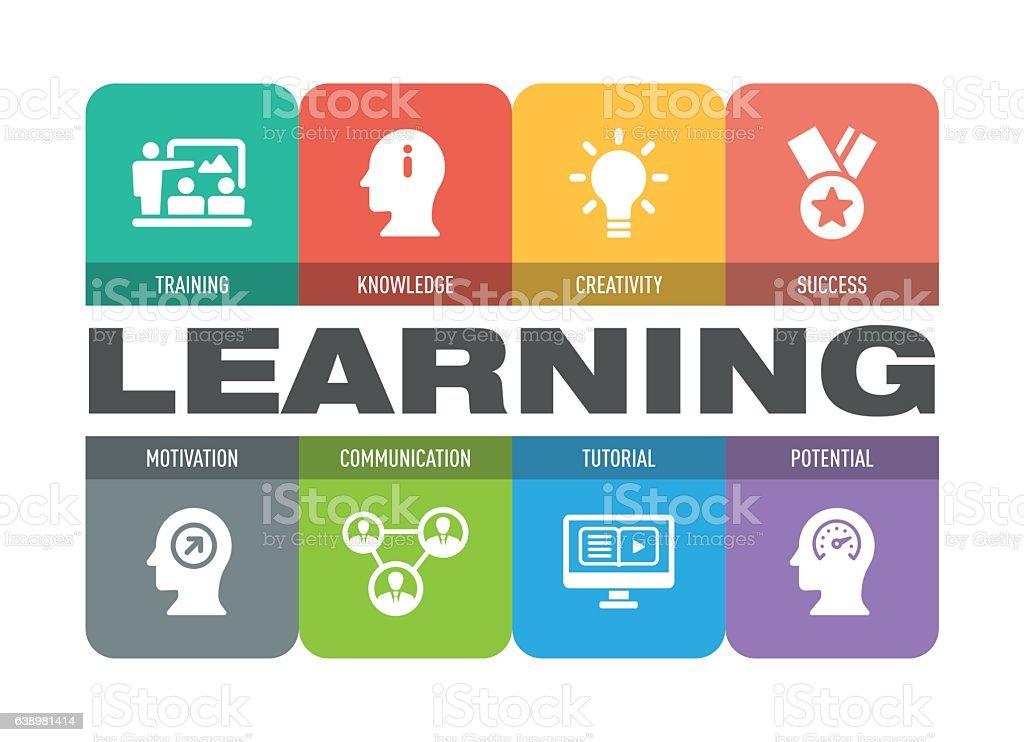 Conjunto de iconos de aprendizaje - ilustración de arte vectorial