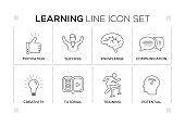 Learning chart with keywords and monochrome line icons