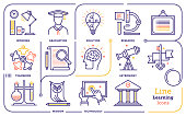 Line icon vector illustrations of studying and learning.