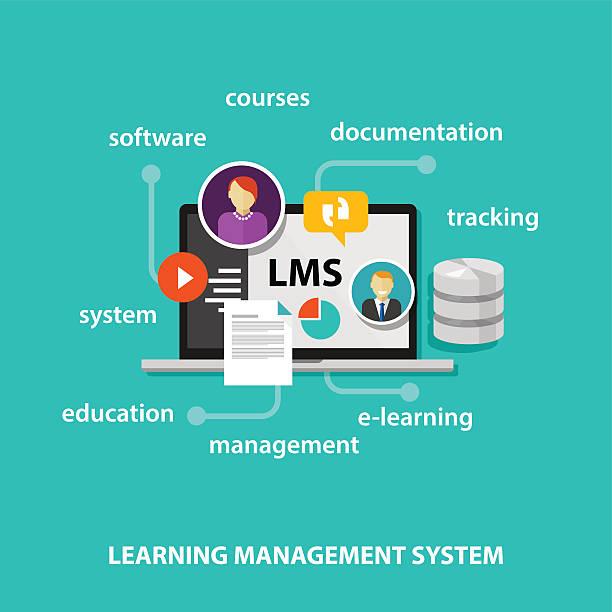 illustrazioni stock, clip art, cartoni animati e icone di tendenza di lms sistema di gestione della formazione - ordine