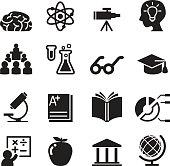 Learning, Smart ,genius icons set