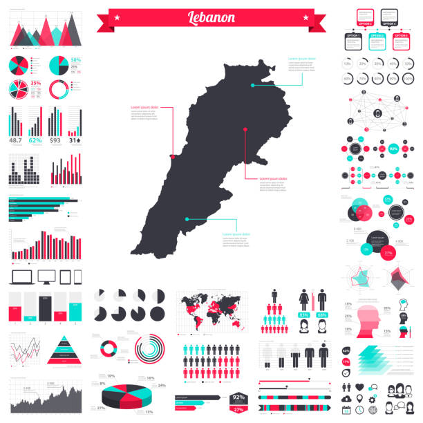 lebanon map with infographic elements - big creative graphic set - lebanon stock illustrations