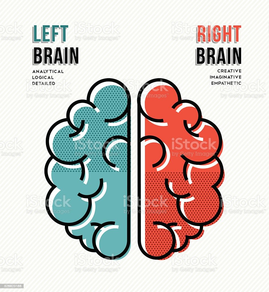 Left and right brain concept poster illustration vector art illustration