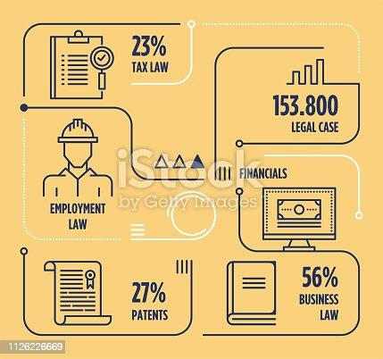 Vector infographic line design elements for legal activism, tax law, employment law, patents, business law, financilas.