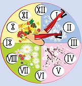 the winter clock and abstract female legs