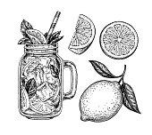 レモネードとレモン